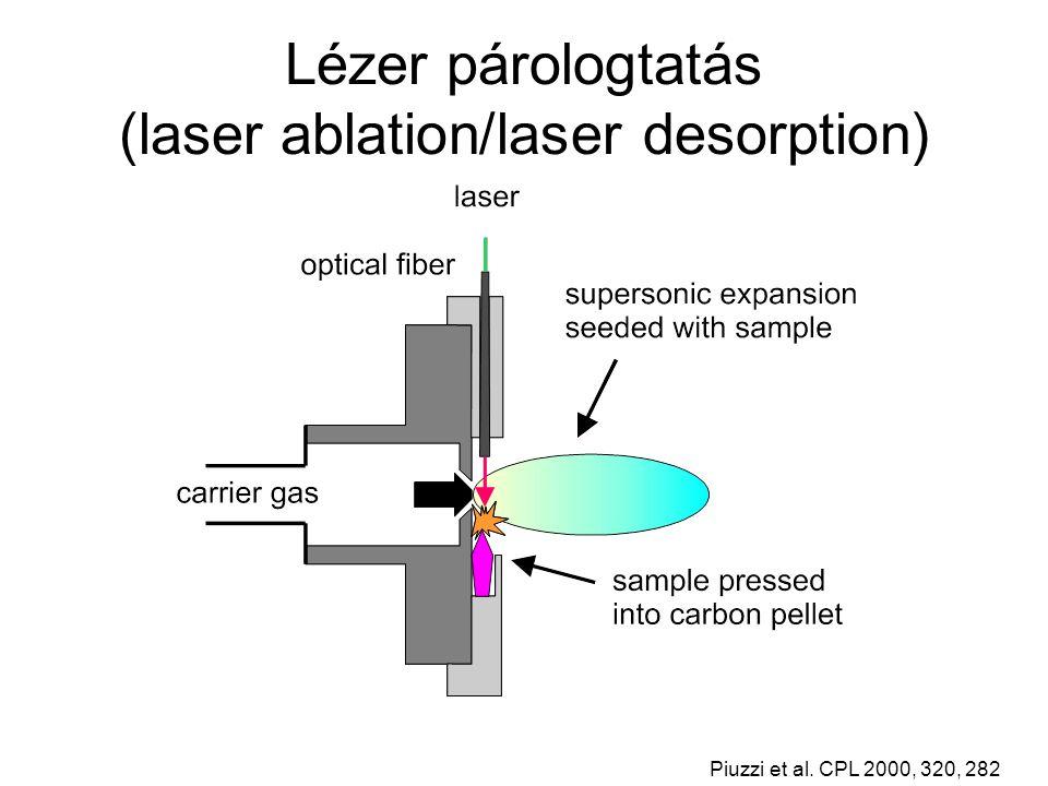 Lézer párologtatás (laser ablation/laser desorption)