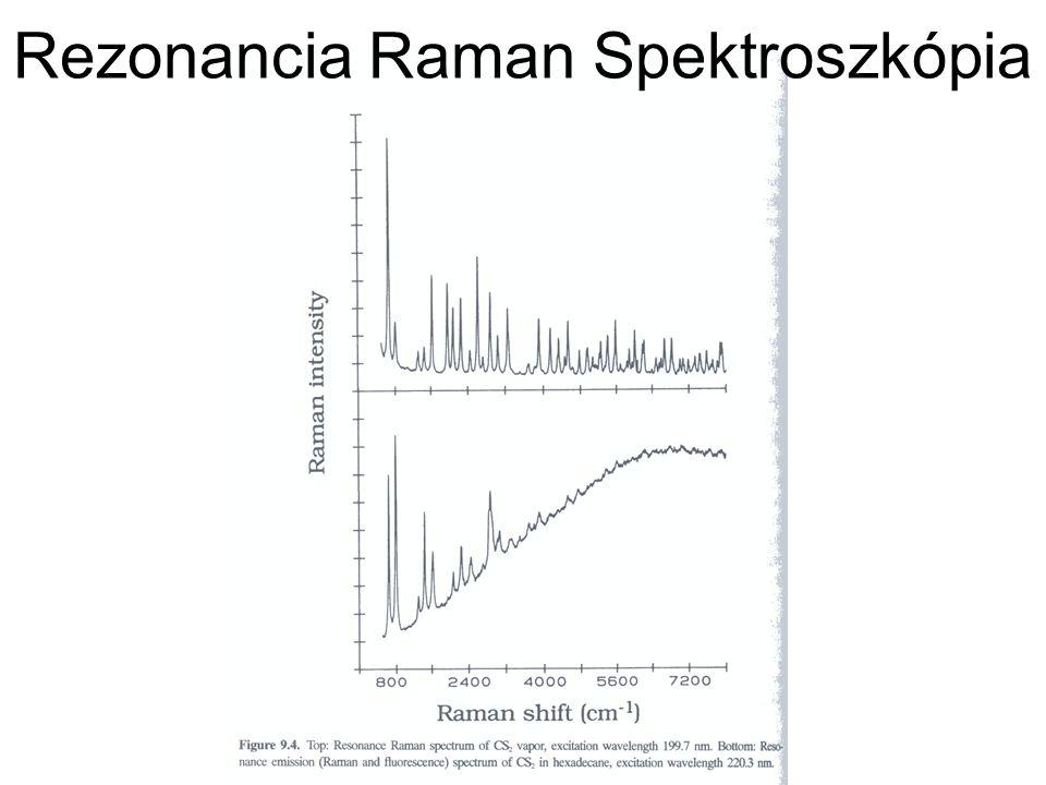 Rezonancia Raman Spektroszkópia