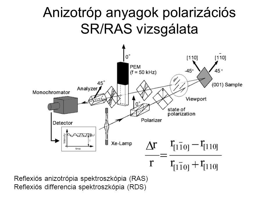 Anizotróp anyagok polarizációs SR/RAS vizsgálata