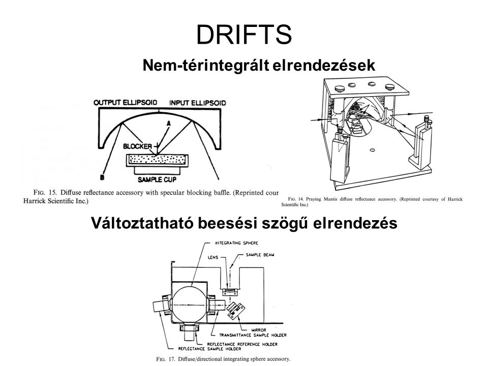 DRIFTS Nem-térintegrált elrendezések