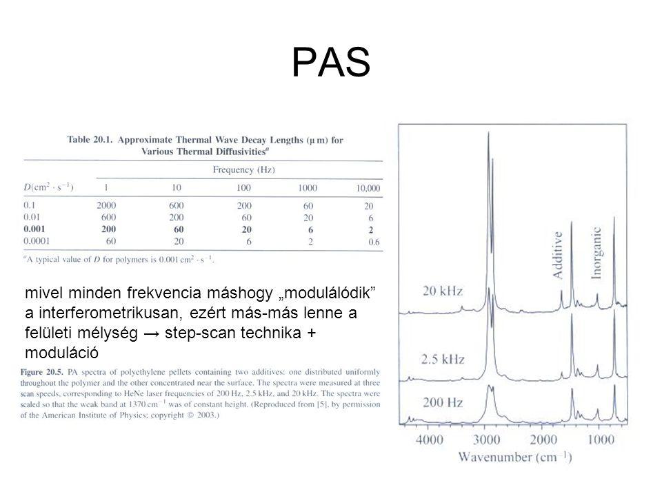 """PAS mivel minden frekvencia máshogy """"modulálódik a interferometrikusan, ezért más-más lenne a felületi mélység → step-scan technika + moduláció."""