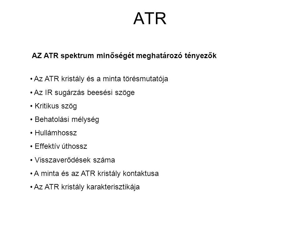 ATR AZ ATR spektrum minőségét meghatározó tényezők