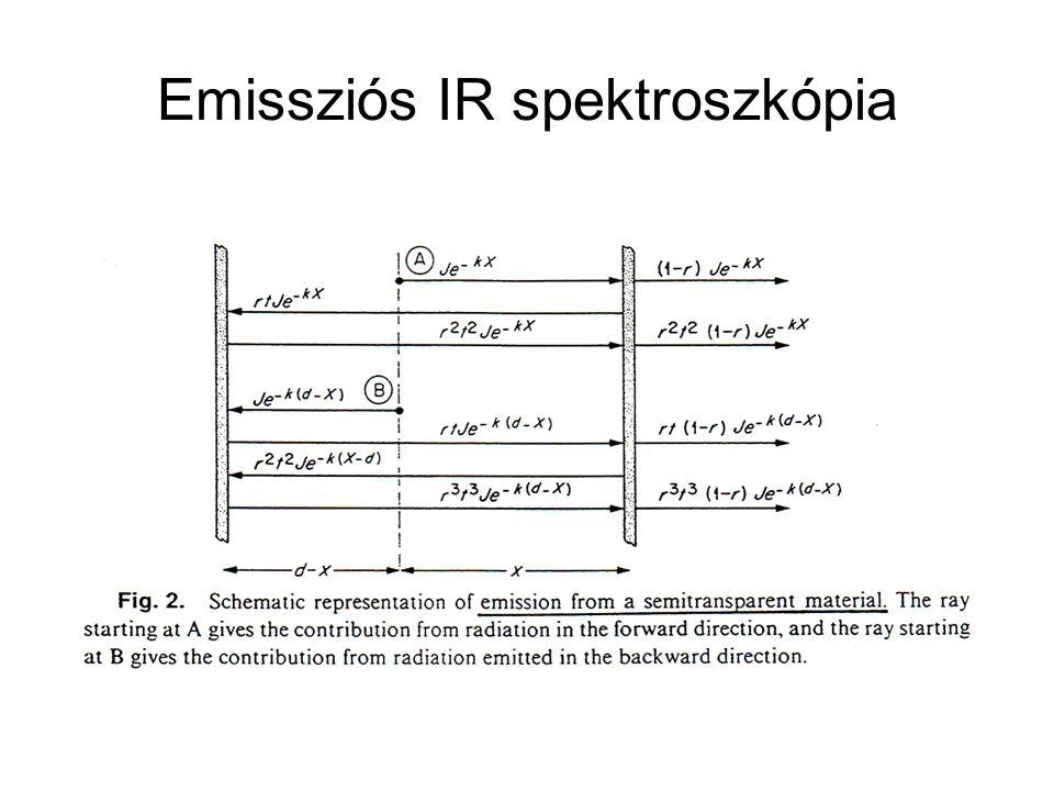Emissziós IR spektroszkópia