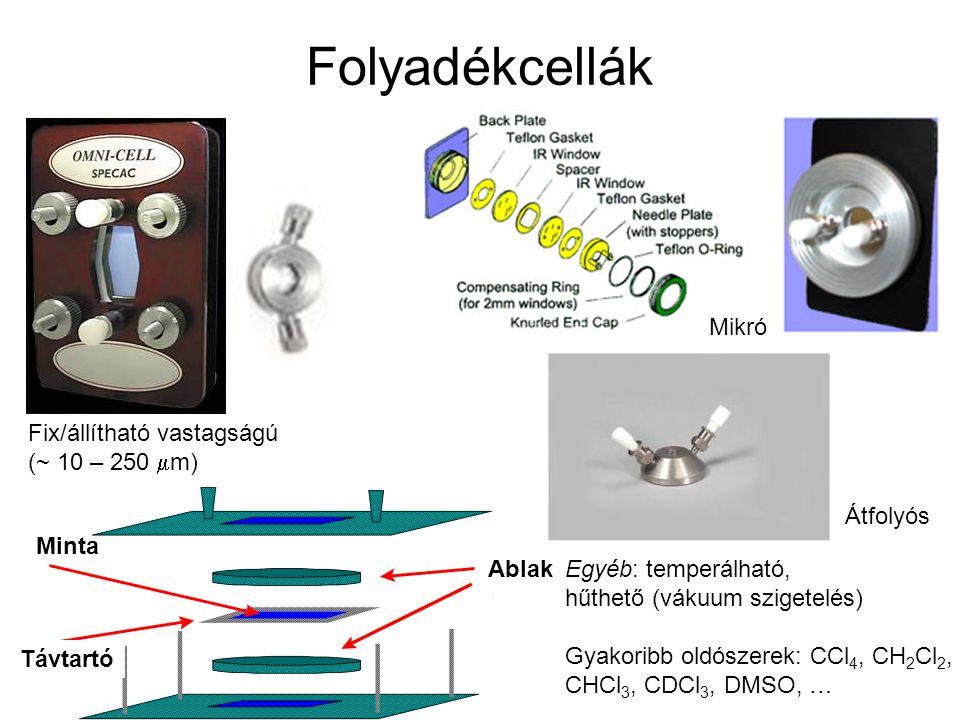 Folyadékcellák Mikró Fix/állítható vastagságú (~ 10 – 250 mm) Minta