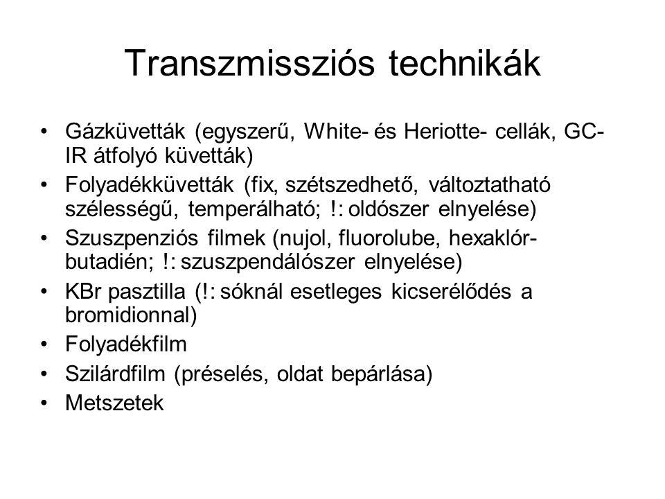 Transzmissziós technikák