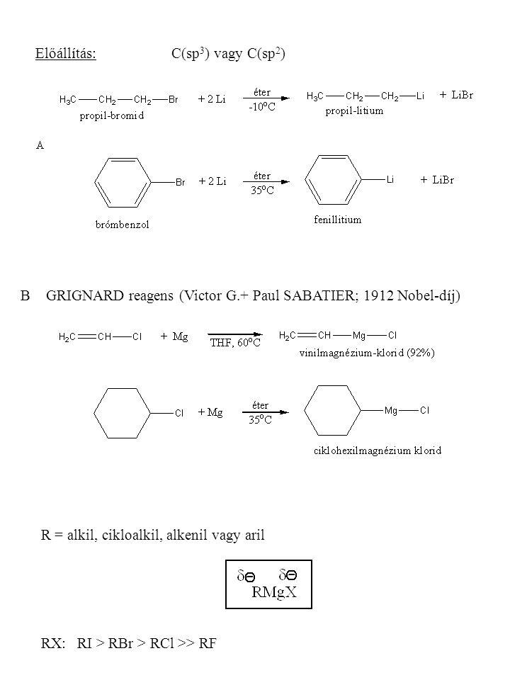 Előállítás: C(sp3) vagy C(sp2)