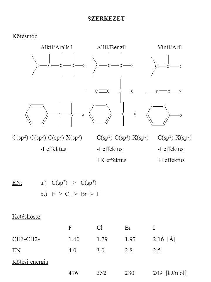 SZERKEZET Kötésmód. Alkil/Aralkil Allil/Benzil Vinil/Aril. C(sp2)-C(sp3)-C(sp3)-X(sp3) C(sp2)-C(sp3)-X(sp3) C(sp2)-X(sp3)