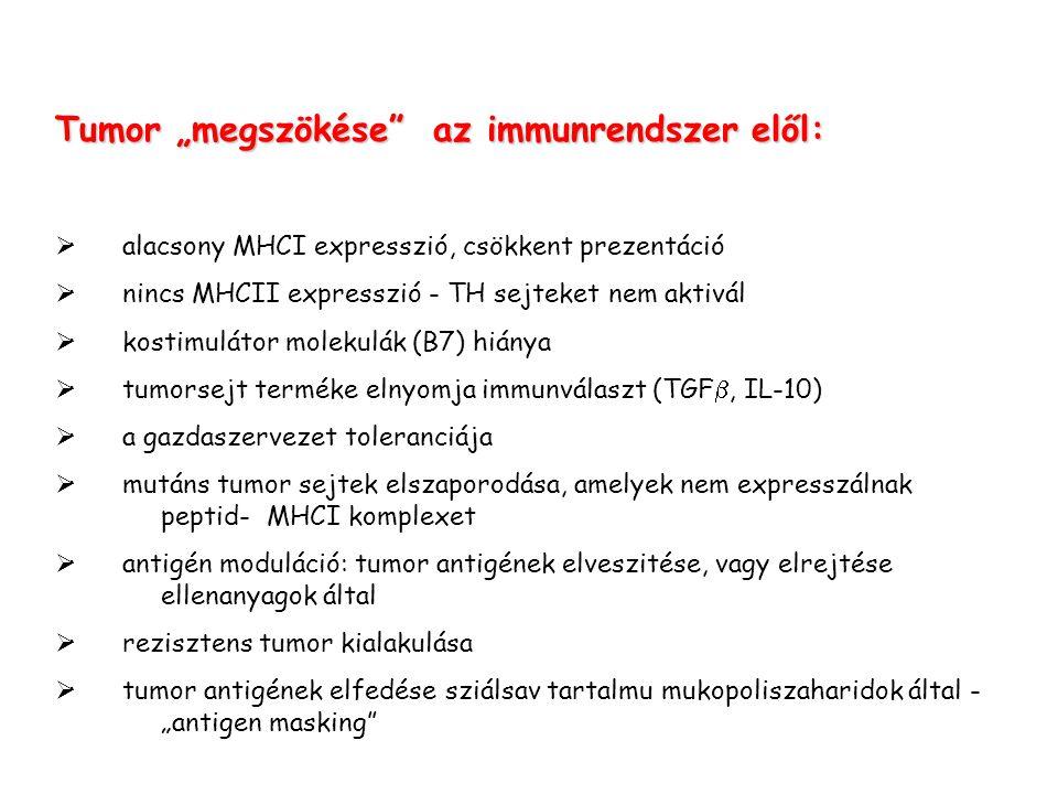 """Tumor """"megszökése az immunrendszer elől:"""