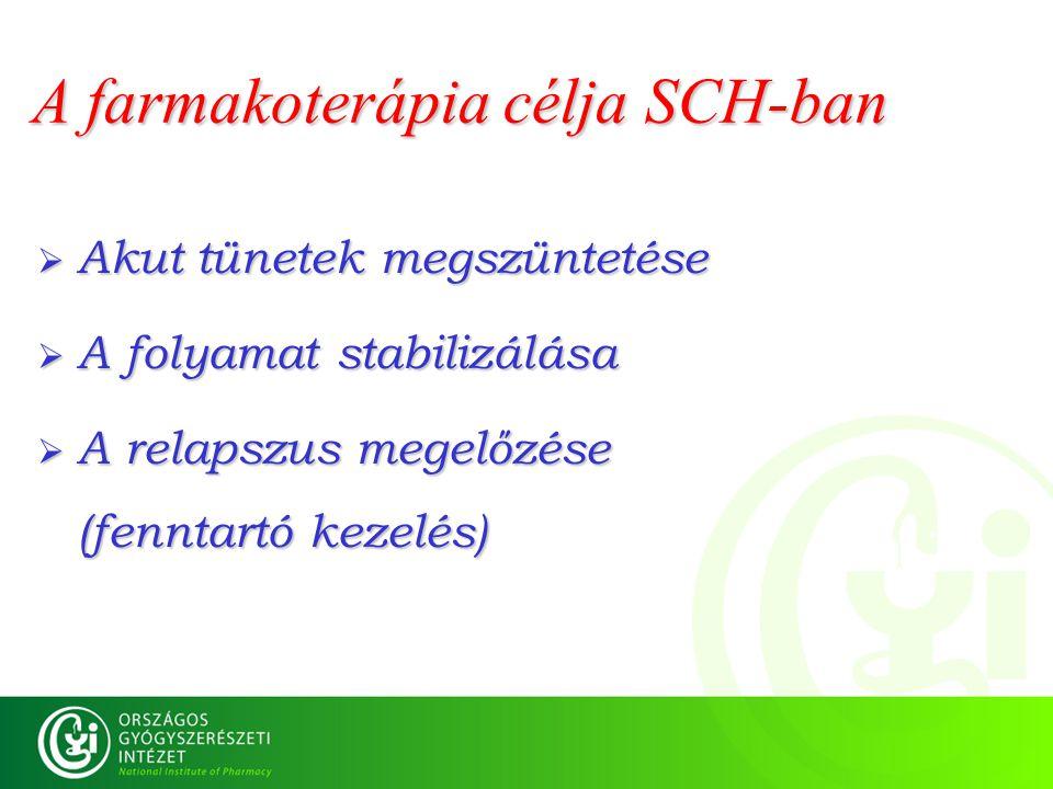 A farmakoterápia célja SCH-ban