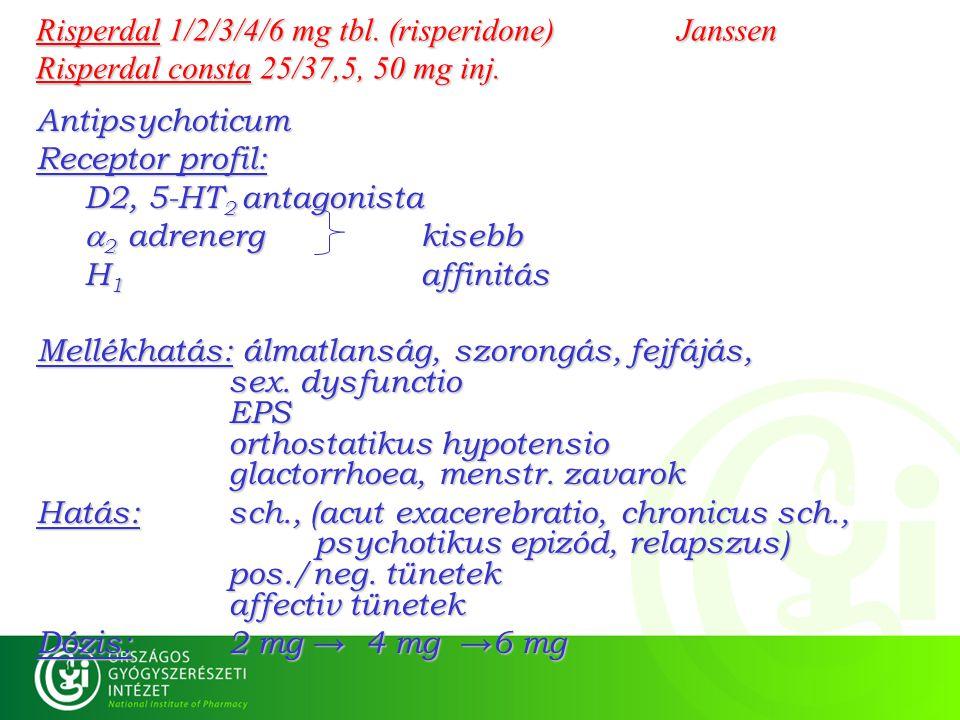 Risperdal 1/2/3/4/6 mg tbl. (risperidone) Janssen Risperdal consta 25/37,5, 50 mg inj.