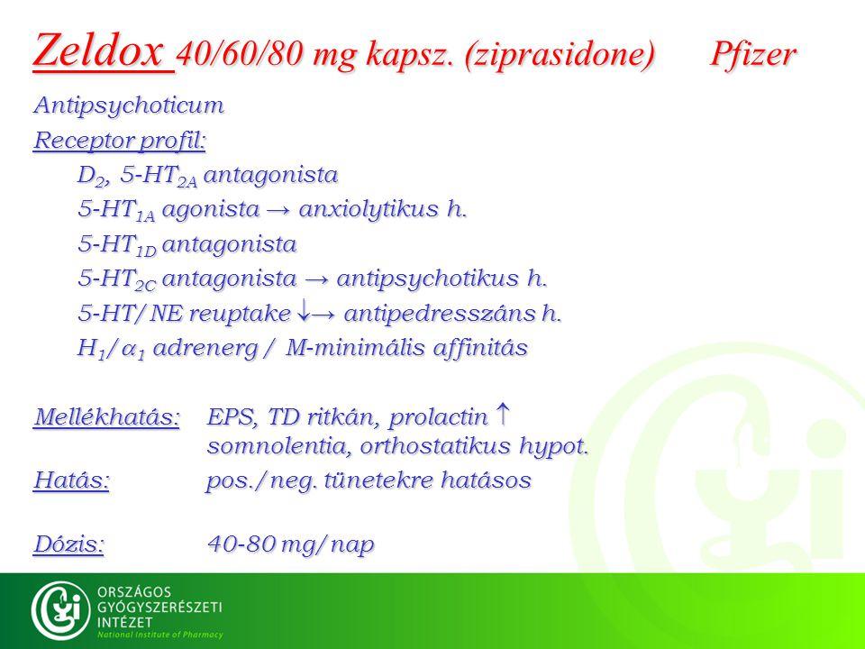 Zeldox 40/60/80 mg kapsz. (ziprasidone) Pfizer