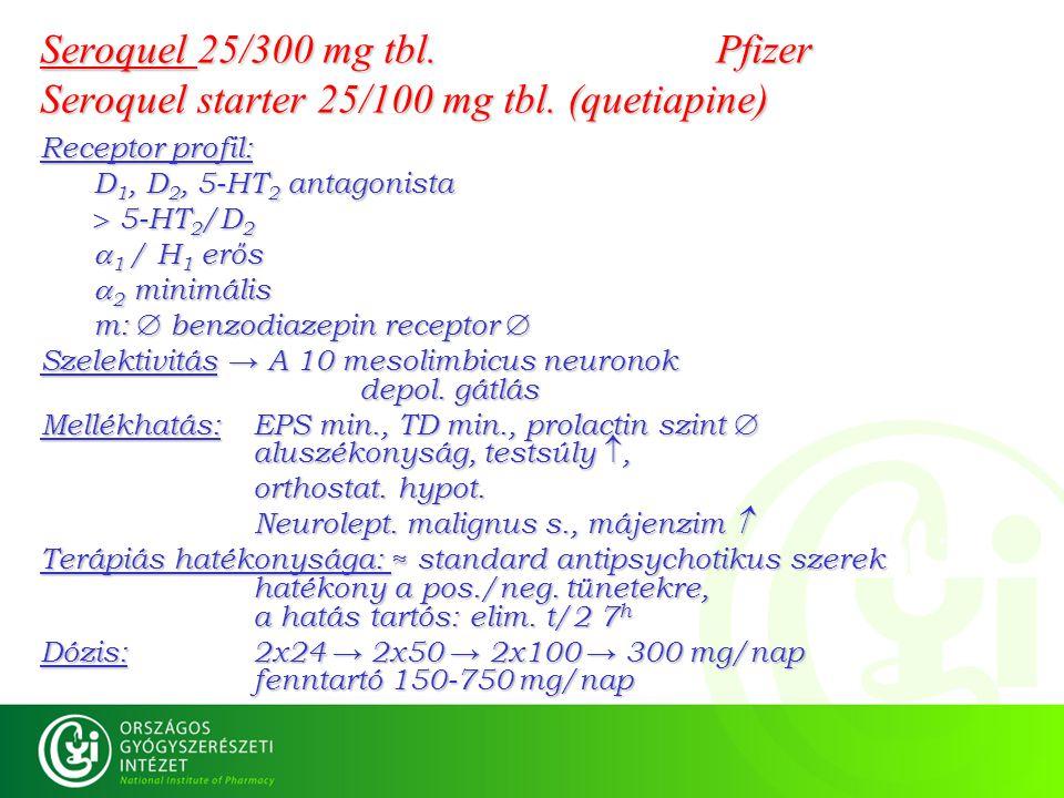 Seroquel 25/300 mg tbl. Pfizer Seroquel starter 25/100 mg tbl