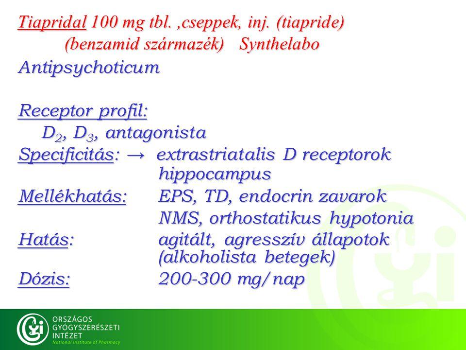Tiapridal 100 mg tbl. ,cseppek, inj. (tiapride)