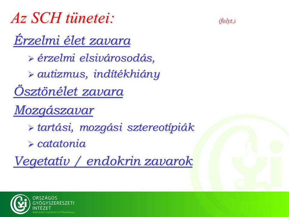 Az SCH tünetei: (folyt.)