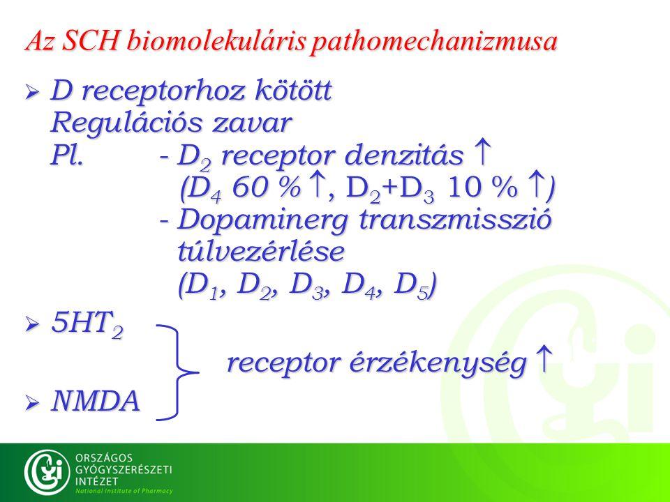 Az SCH biomolekuláris pathomechanizmusa