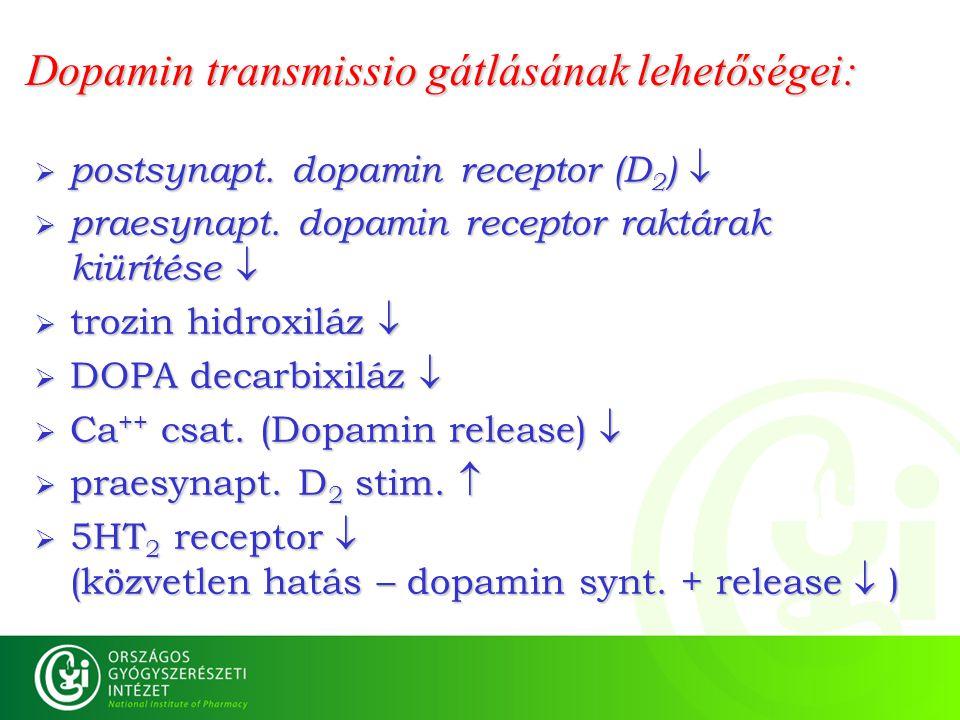 Dopamin transmissio gátlásának lehetőségei: