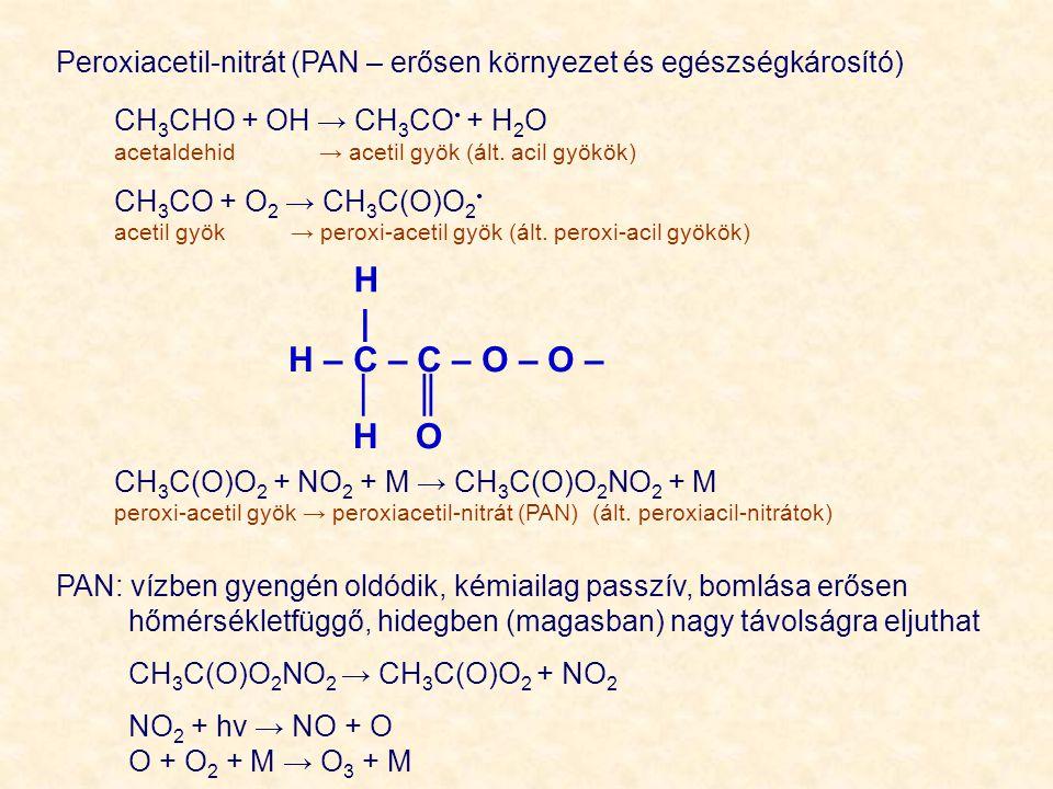 Peroxiacetil-nitrát (PAN – erősen környezet és egészségkárosító)