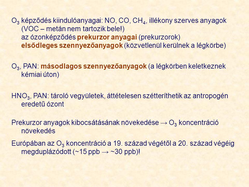 O3 képződés kiindulóanyagai: NO, CO, CH4, illékony szerves anyagok (VOC – metán nem tartozik bele!) az ózonképződés prekurzor anyagai (prekurzorok) elsődleges szennyezőanyagok (közvetlenül kerülnek a légkörbe)