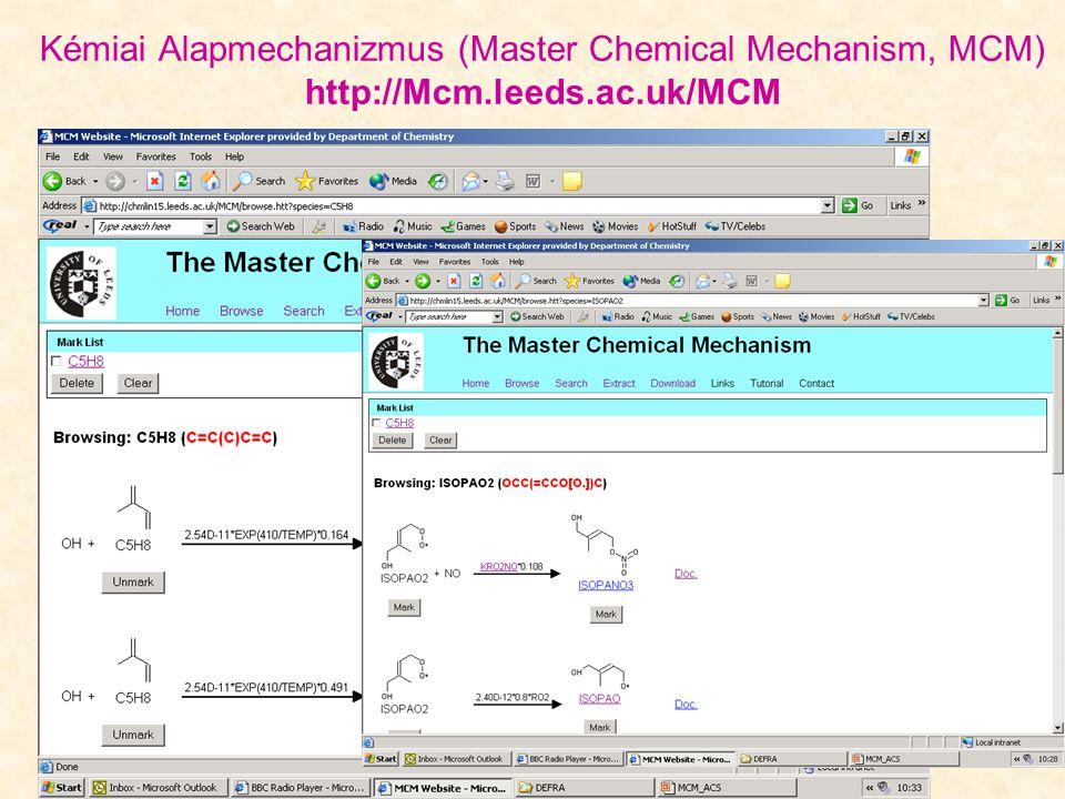 Kémiai Alapmechanizmus (Master Chemical Mechanism, MCM) http://Mcm