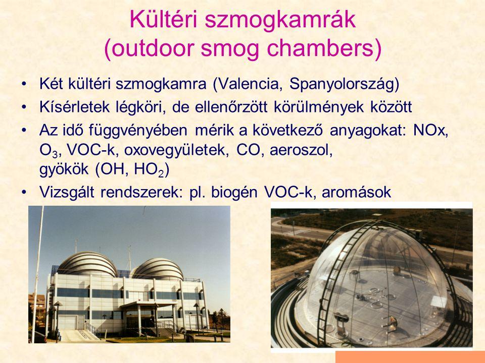 Kültéri szmogkamrák (outdoor smog chambers)