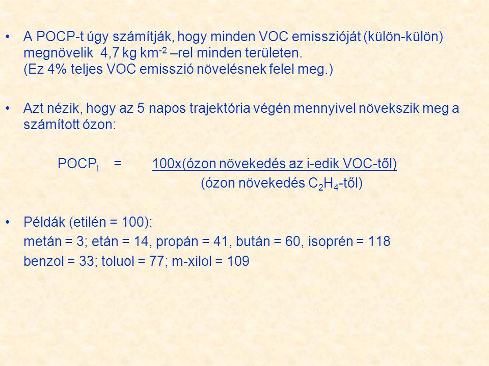 A POCP-t úgy számítják, hogy minden VOC emisszióját (külön-külön) megnövelik 4,7 kg km-2 –rel minden területen. (Ez 4% teljes VOC emisszió növelésnek felel meg.)