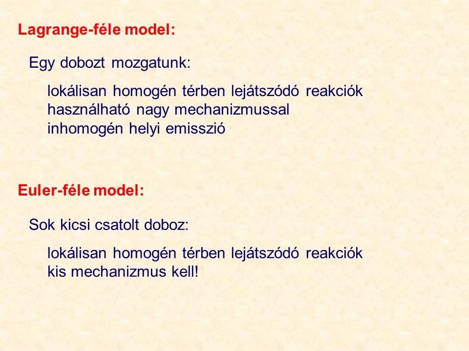Lagrange-féle model: Egy dobozt mozgatunk: lokálisan homogén térben lejátszódó reakciók használható nagy mechanizmussal inhomogén helyi emisszió.