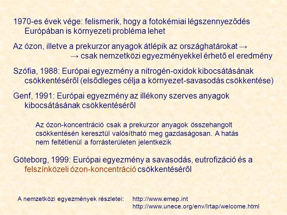 1970-es évek vége: felismerik, hogy a fotokémiai légszennyeződés Európában is környezeti probléma lehet
