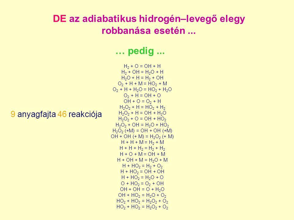 DE az adiabatikus hidrogén–levegő elegy robbanása esetén ...