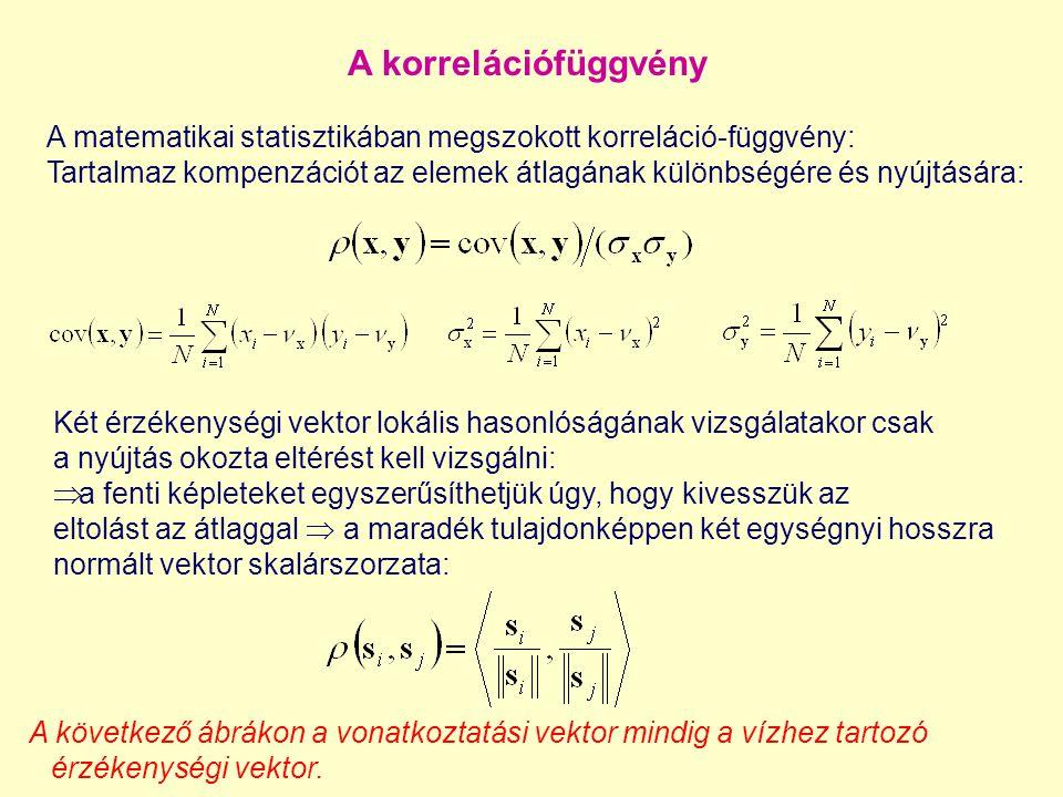 A korrelációfüggvény A matematikai statisztikában megszokott korreláció-függvény: