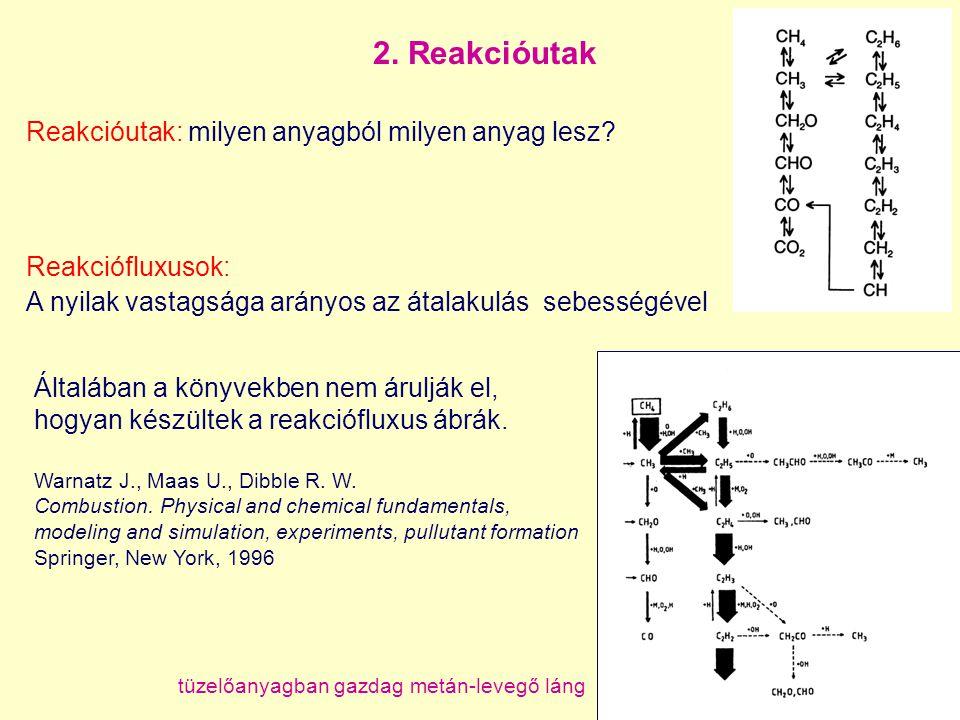 2. Reakcióutak Reakcióutak: milyen anyagból milyen anyag lesz