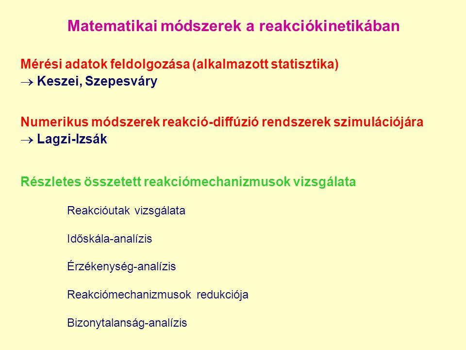 Matematikai módszerek a reakciókinetikában
