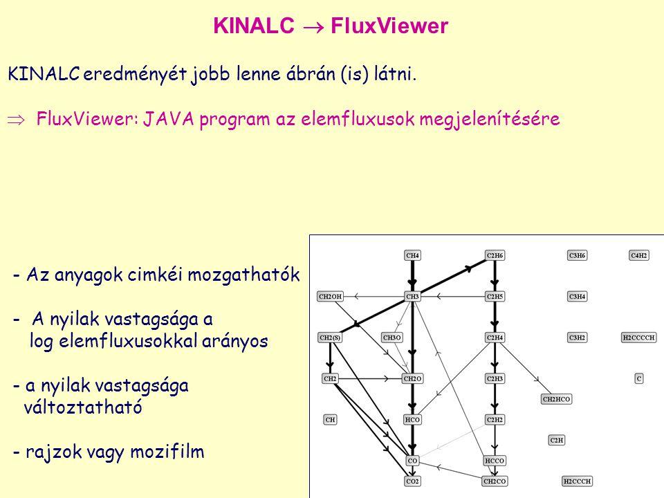 KINALC  FluxViewer KINALC eredményét jobb lenne ábrán (is) látni.