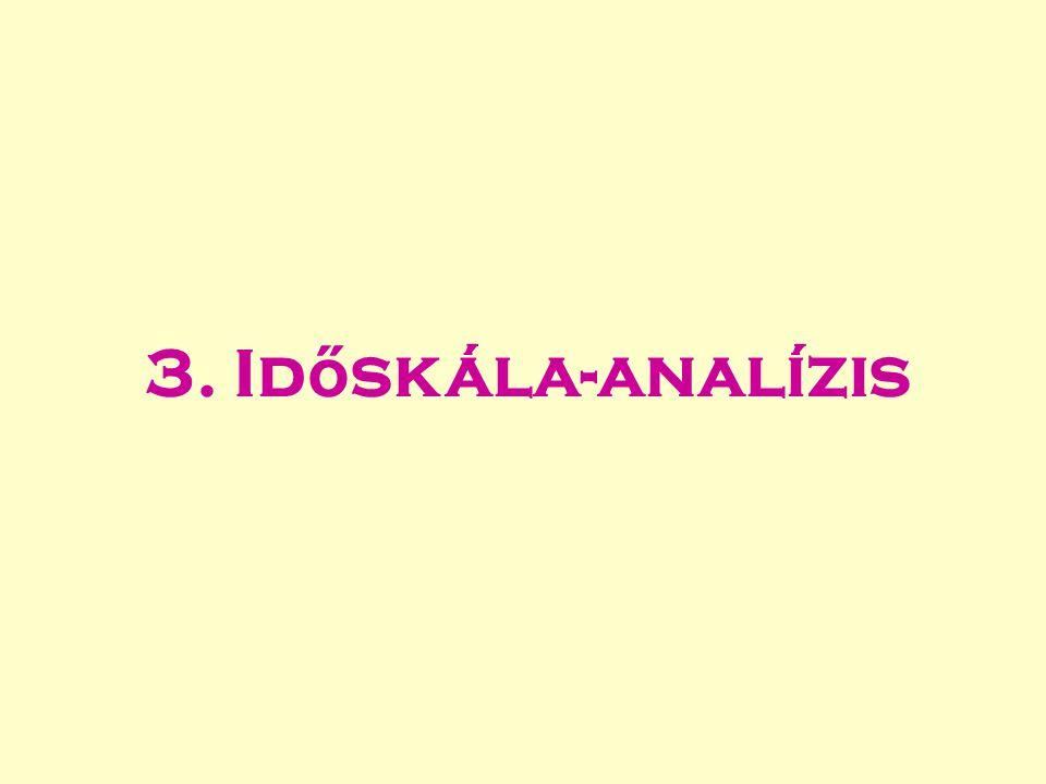 3. Időskála-analízis