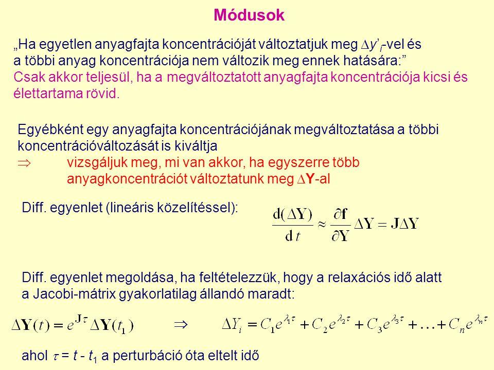 """Módusok """"Ha egyetlen anyagfajta koncentrációját változtatjuk meg y'i-vel és. a többi anyag koncentrációja nem változik meg ennek hatására:"""