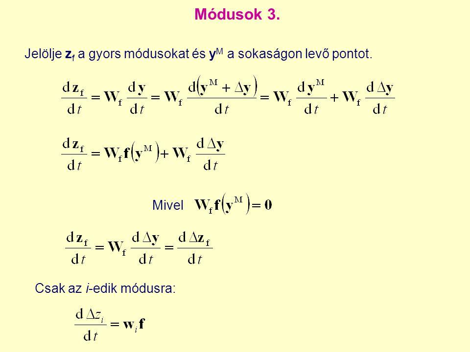 Módusok 3. Jelölje zf a gyors módusokat és yM a sokaságon levő pontot.