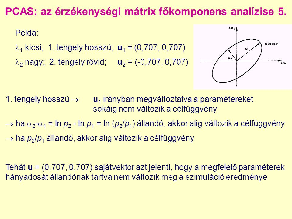 PCAS: az érzékenységi mátrix főkomponens analízise 5.