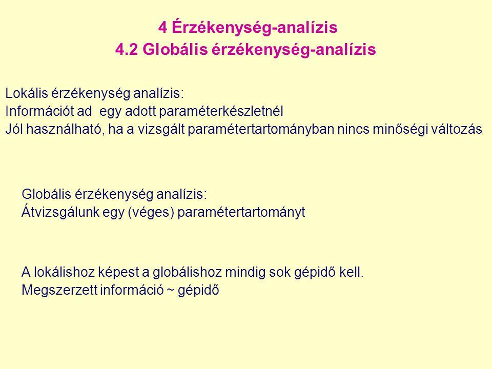 4 Érzékenység-analízis 4.2 Globális érzékenység-analízis