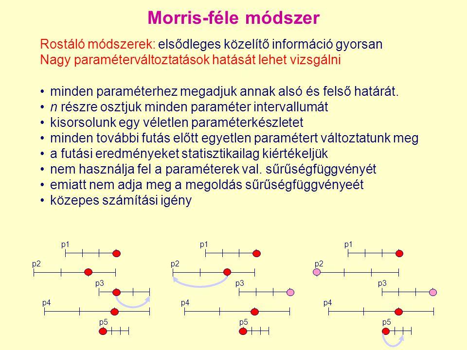 Morris-féle módszer Rostáló módszerek: elsődleges közelítő információ gyorsan. Nagy paraméterváltoztatások hatását lehet vizsgálni.