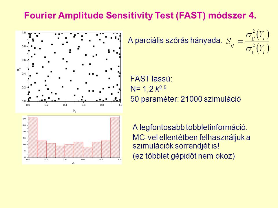 Fourier Amplitude Sensitivity Test (FAST) módszer 4.