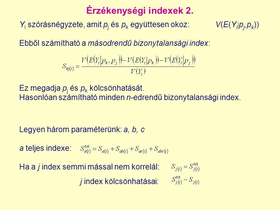 Érzékenységi indexek 2. Yi szórásnégyzete, amit pj és pk együttesen okoz: V(E(Yipj,pk)) Ebből számítható a másodrendű bizonytalansági index: