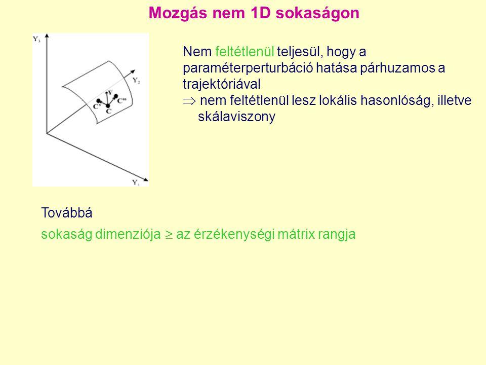 Mozgás nem 1D sokaságon Nem feltétlenül teljesül, hogy a paraméterperturbáció hatása párhuzamos a trajektóriával.