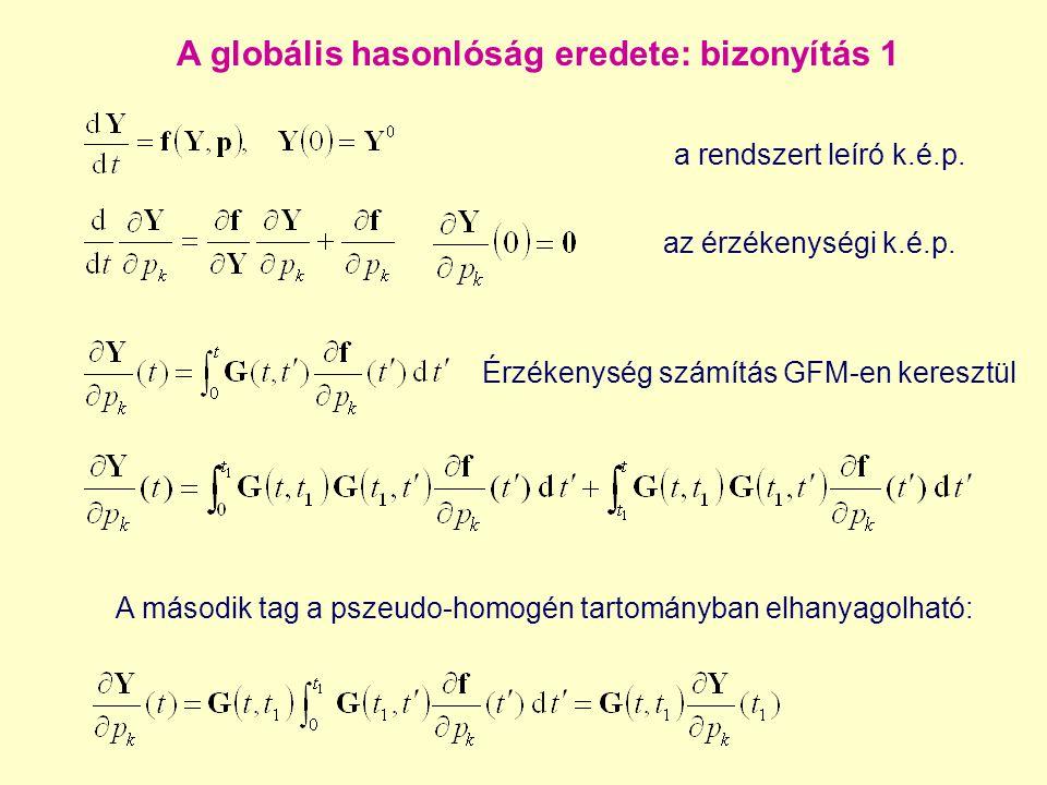 A globális hasonlóság eredete: bizonyítás 1