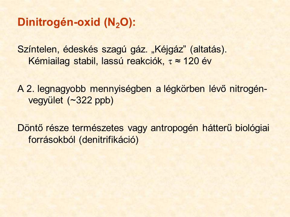 Dinitrogén-oxid (N2O):