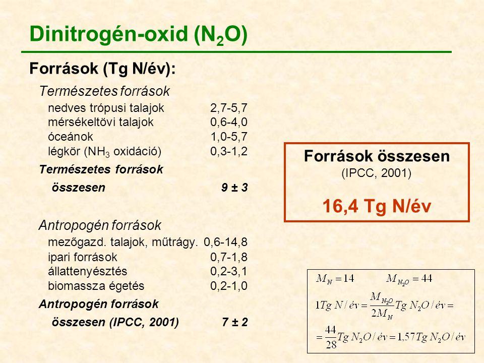 Források összesen (IPCC, 2001)