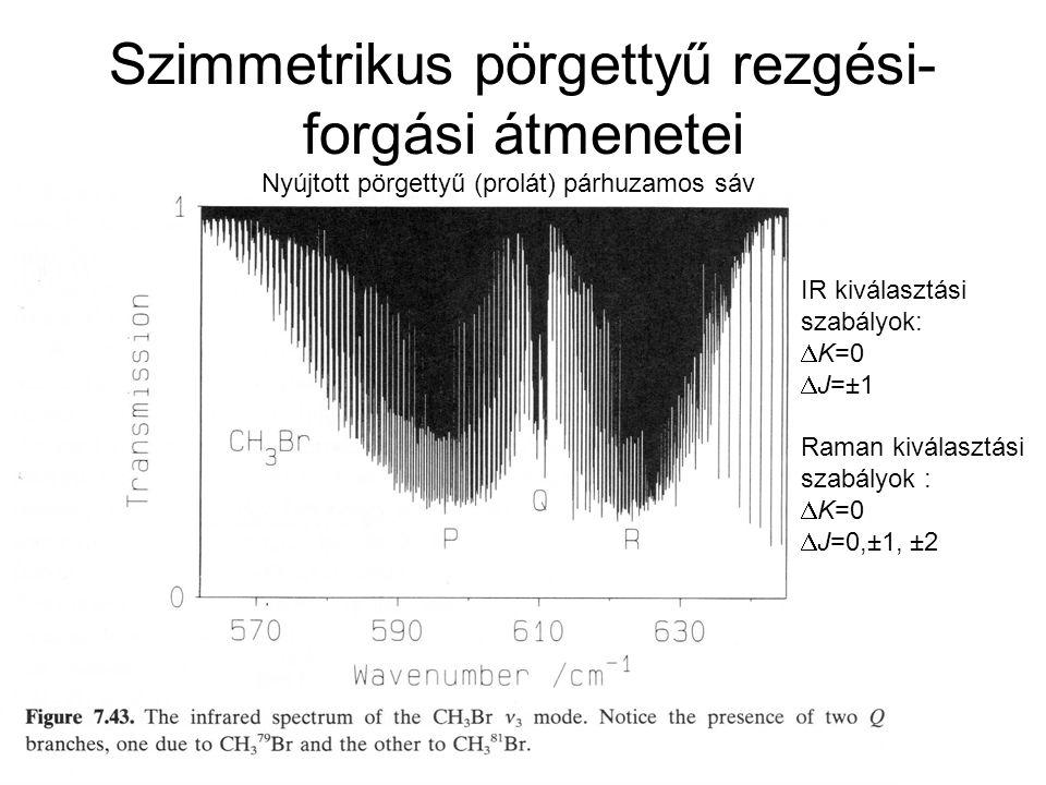 Szimmetrikus pörgettyű rezgési-forgási átmenetei