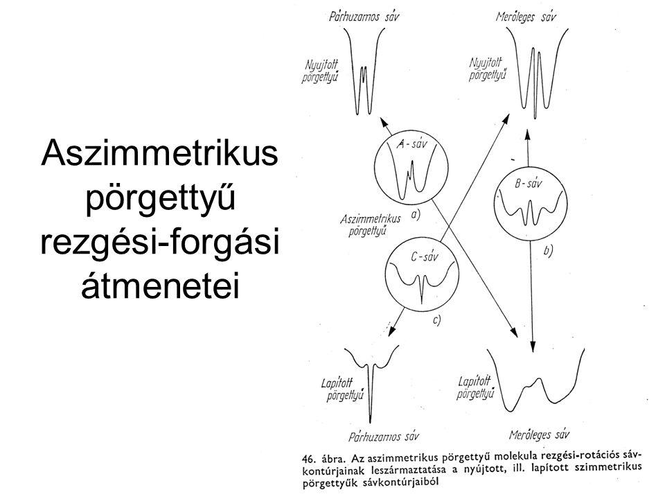 Aszimmetrikus pörgettyű rezgési-forgási átmenetei