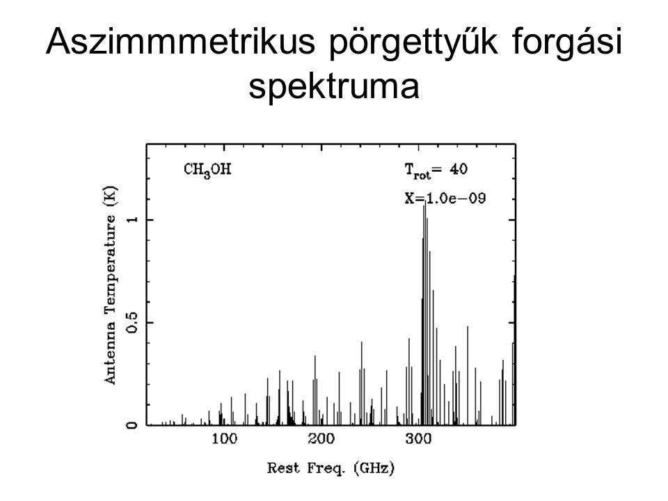 Aszimmmetrikus pörgettyűk forgási spektruma