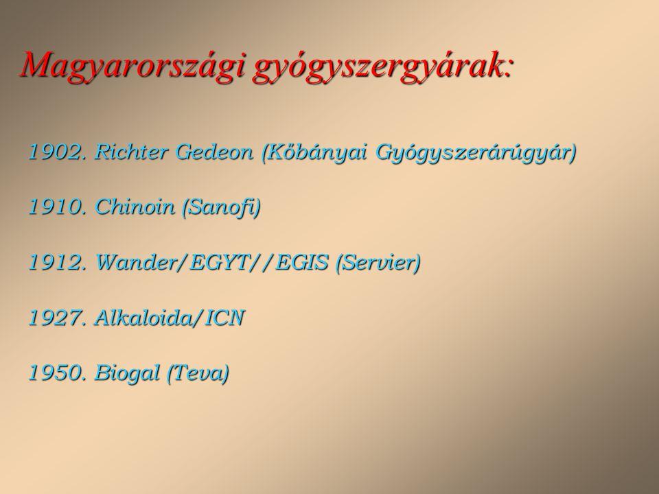 Magyarországi gyógyszergyárak: