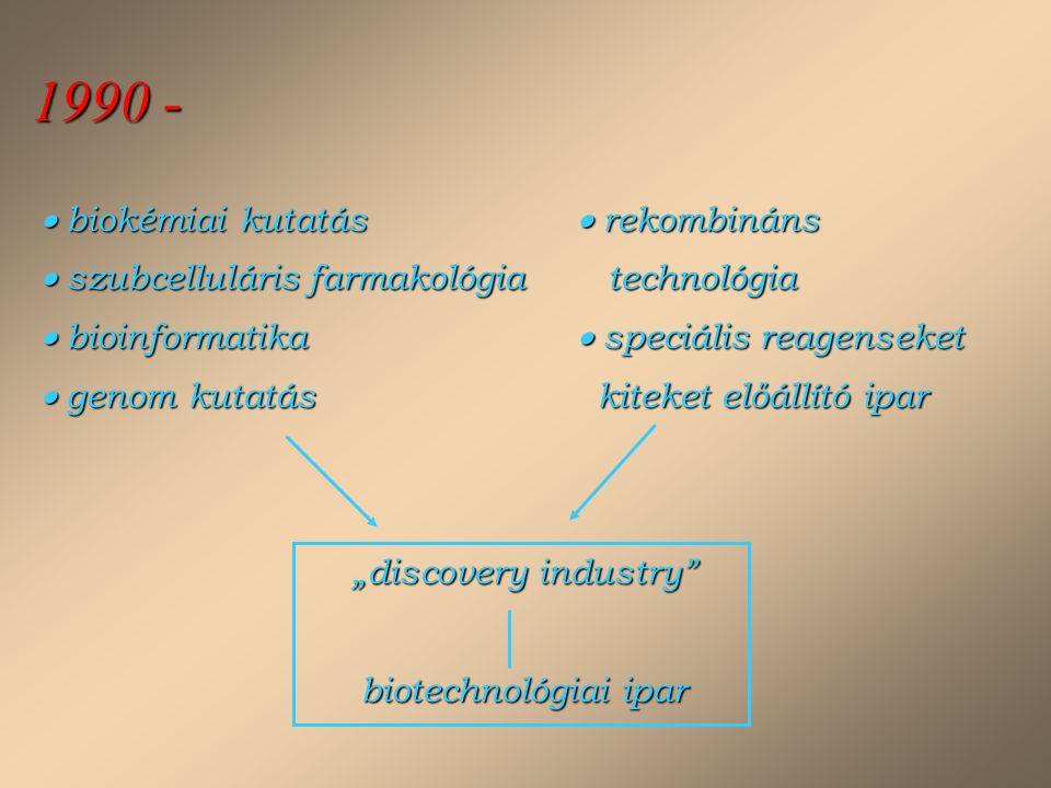 1990 -  biokémiai kutatás  rekombináns