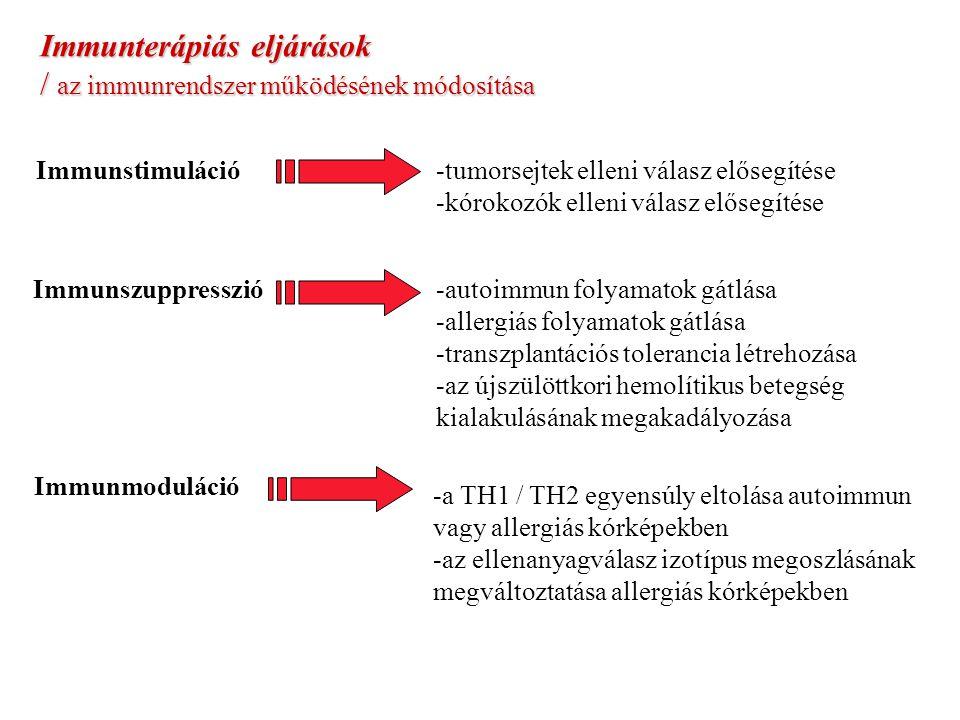 Immunterápiás eljárások / az immunrendszer működésének módosítása
